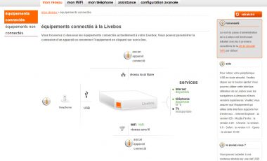 Comment configurer sa livebox ?